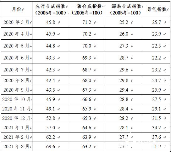 中国钨钼产业月度景气指数报告