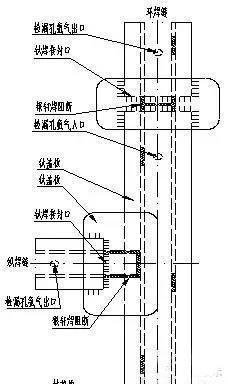 钛钢复合板筒体焊接示意图